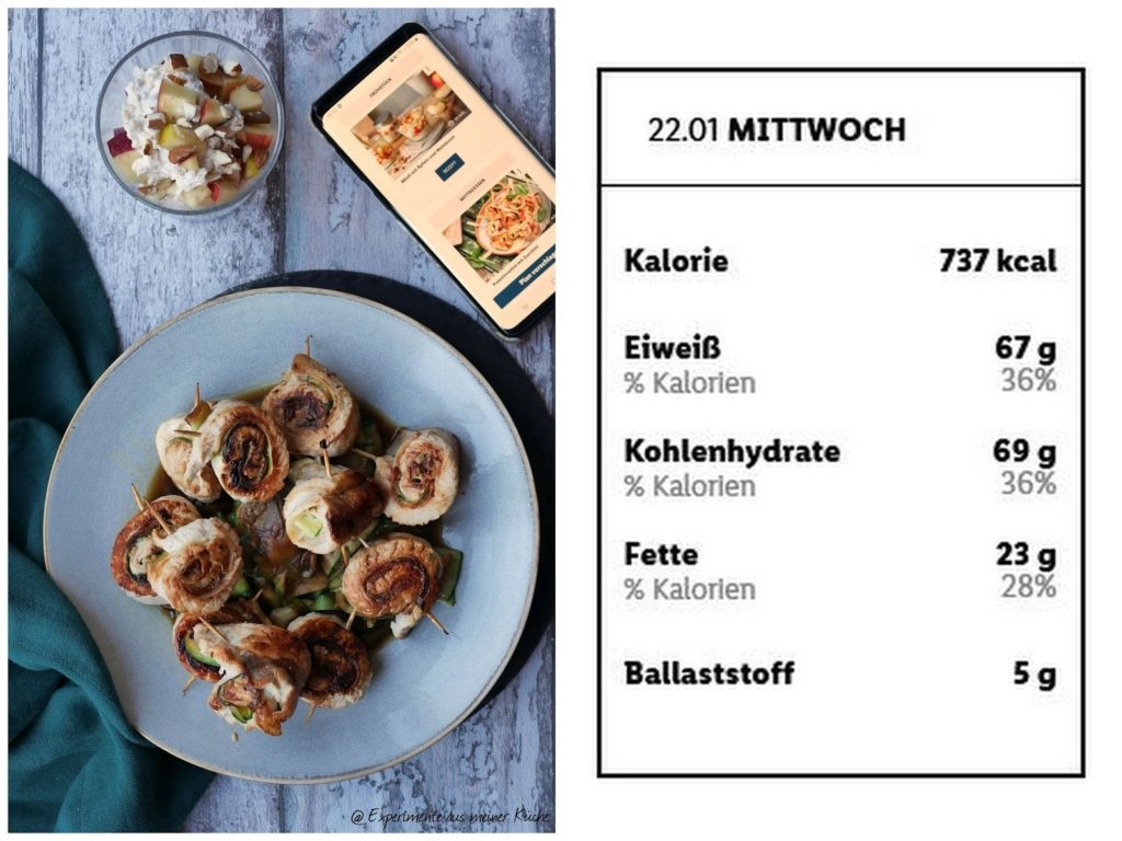 Puteninvoltini mit Zucchini | Rezept | Kochen | Essen